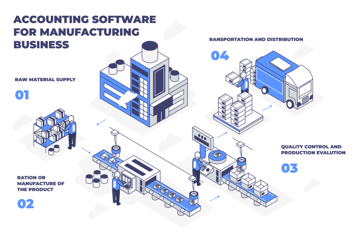 Accounting Software for Manufacturing Businesses