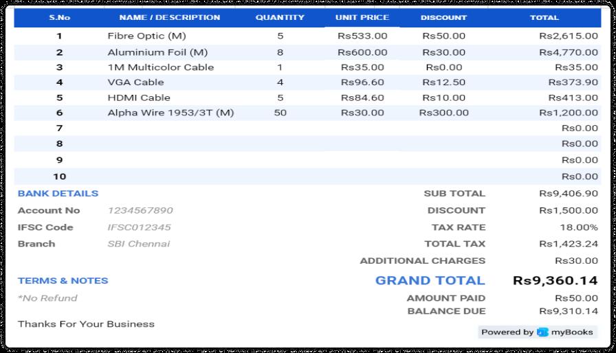 Invoice Total